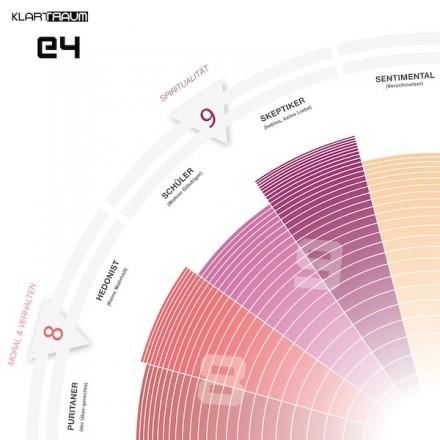LF072 – Klartraum – E4